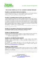 Resolutions Assemblée Générale 2019